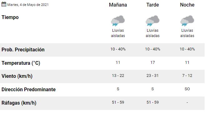 Frío y lluvias para este semana en Córdoba • Canal C