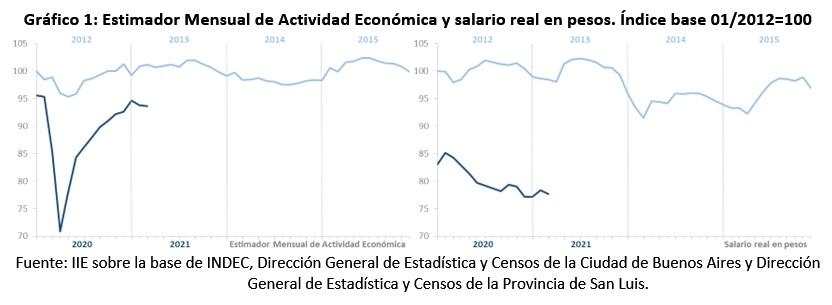 Bolsa de Comercio: déjà vu económico, ¿déjà vu electoral? • Canal C
