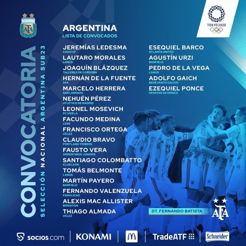 La Selección Argentina de fútbol perdió en su debut en los Juegos Olímpicos • Canal C